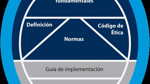 ¡Nuevo! Marco Internacional para la Práctica Profesional de la AI